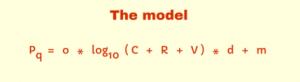 CRV Model - Rob Martin