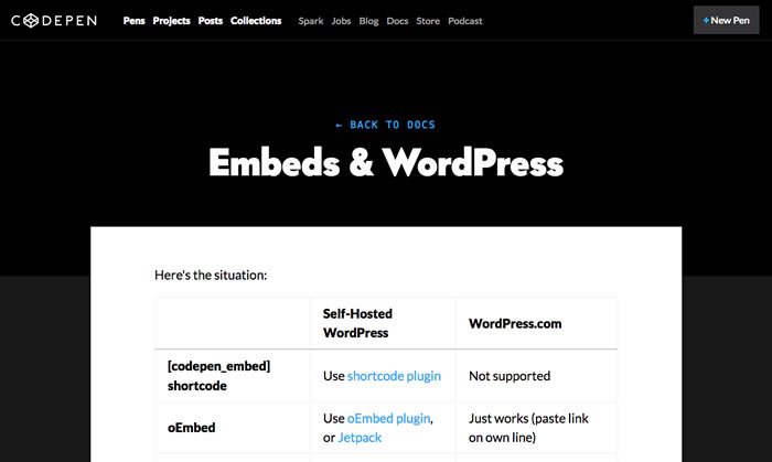 CodePen Embed & WordPress Documentation